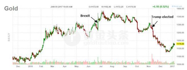 """她强调,不接受""""硬脱欧""""或""""软脱欧""""的说法。英国要做的是,在和欧盟进行贸易以及在欧盟内部运营方面,英国要获得一个雄心勃勃的、最好的协议。 BBC政治评论员Susana Mendonca的分析评论道,尽管特雷莎・梅并没有明确表示她会为了控制欧盟移民而放弃欧盟单一市场,但她很明显已对此有所暗示了。"""