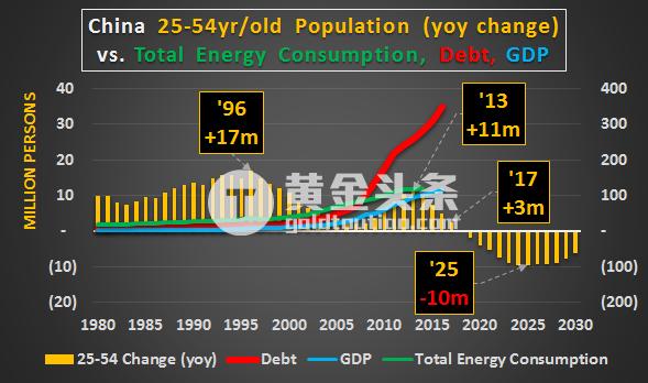 经济总量增长英文_世界经济总量图片